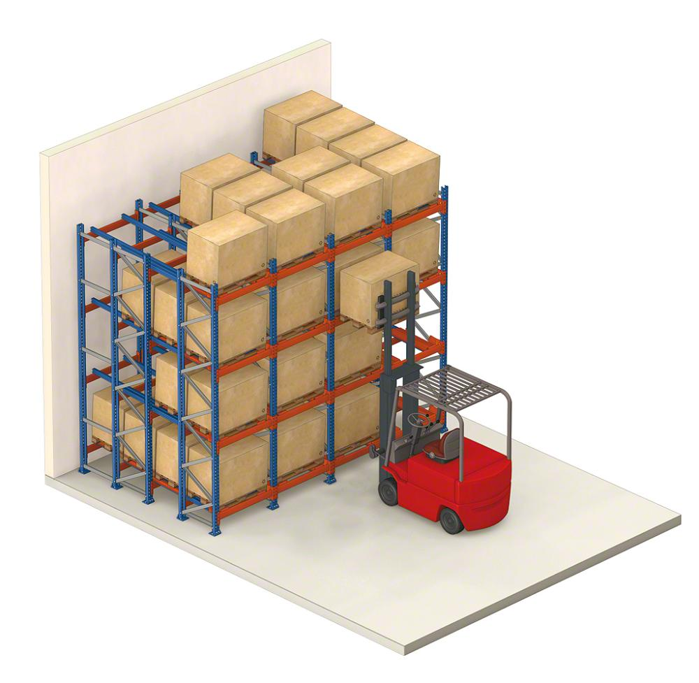BEST push back racking cost Prices for push back racking supplier Ireland